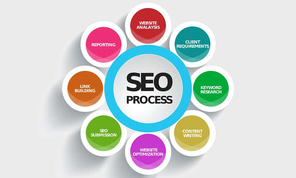 search-engine0optimization